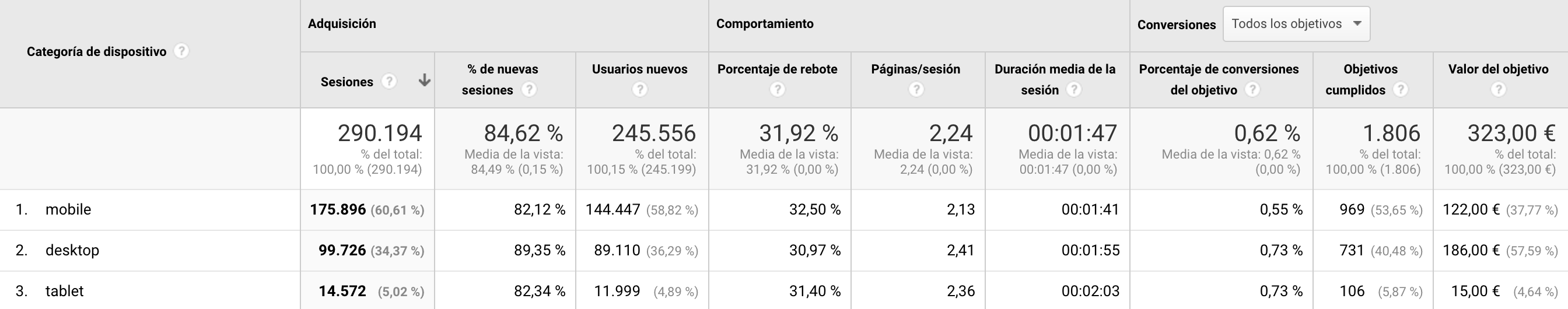 analytics asesoría legal