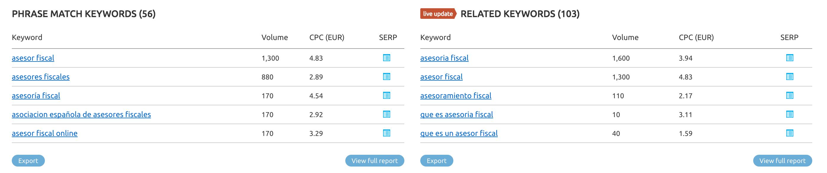keywords asesoría fiscal