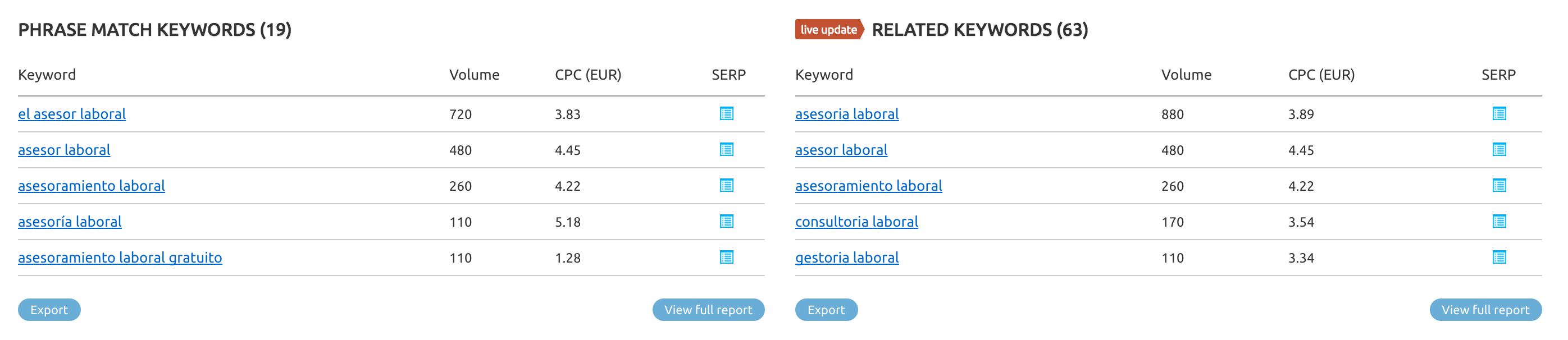 keywords asesoría laboral