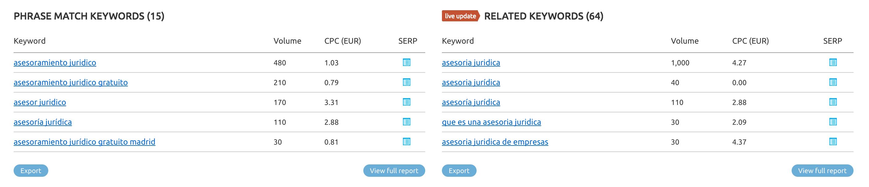 keywords asesoría jurídica