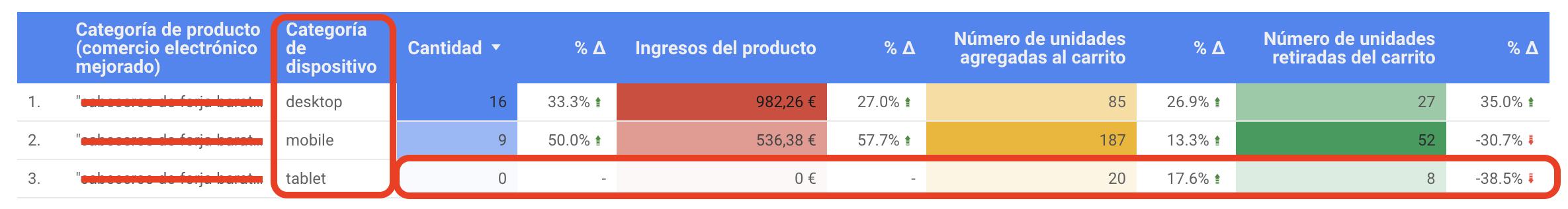 ventas desde tablets